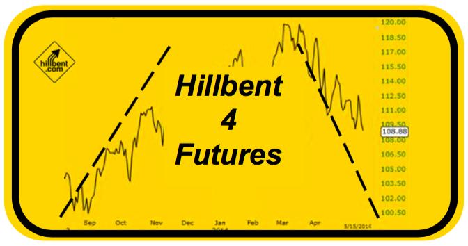 hillbent-4-futures