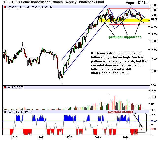 itb-weekly_aug-12-2014