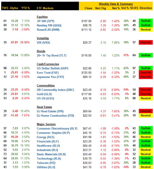 etf-capital-market-summary_9-27-2014