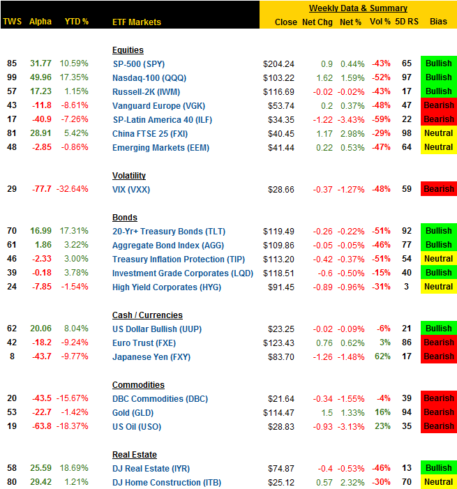 etf-capital-market-summary_11-14-2014