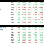 etf-weekly-summary-report-image
