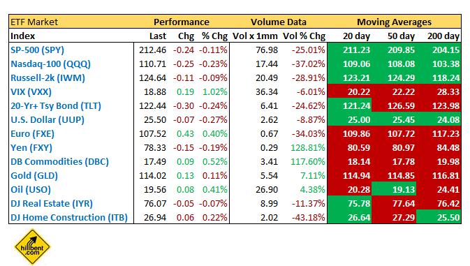 vfth-market-summary_may-28-2015