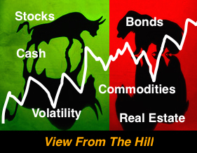 View from the Hill, stocks, bonds, cash, commodities, real estate, volatility
