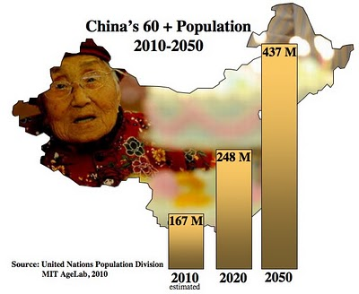 chinas-aging-population