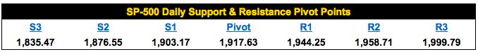 vfth-pivot-pts-2-24-2016