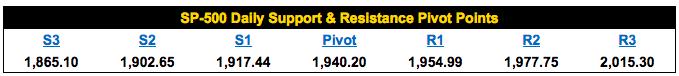 vfth-pivot-pts-2-29-2016