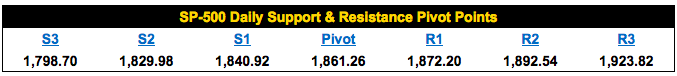 vfth-pivots-2-10-2016