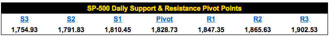 vfth-pivots-2-11-2016