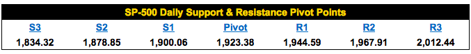 vfth-pivots-2-23-2016