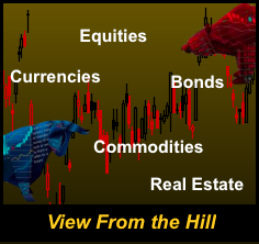 etf-commentary-equities-bonds-currencies-commodities-real-estate